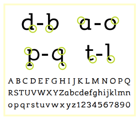 Alta leggibilità: il font Leggimi!